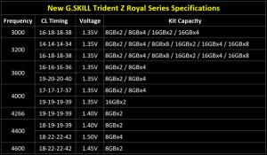 trident z royal specifications